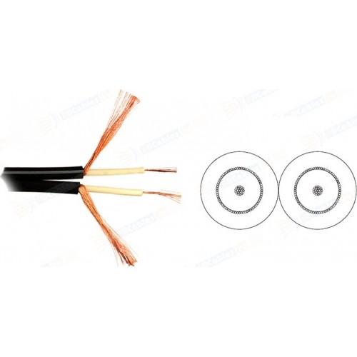 Mogami 2965-00 инструментальный/COAX кабель 75 Om, 2х4,8 мм чёрный